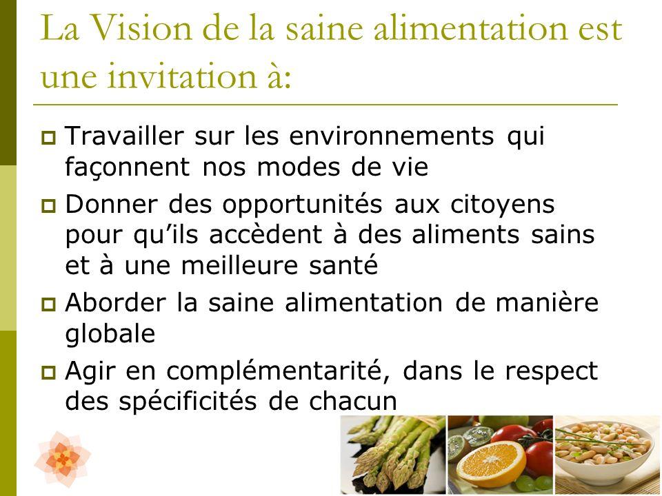 La Vision de la saine alimentation est une invitation à: