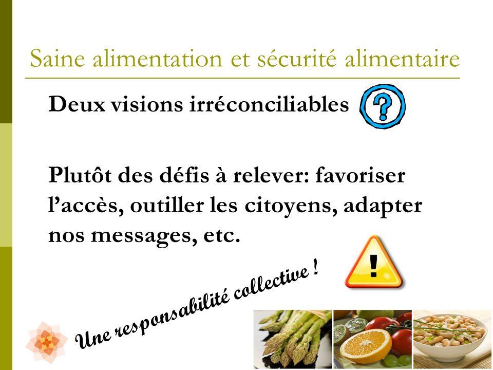 Saine alimentation et sécurité alimentaire