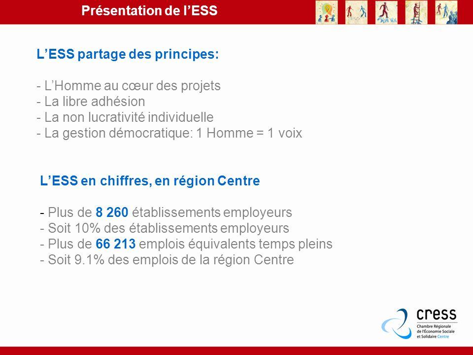 Présentation de l'ESS L'ESS partage des principes: L'Homme au cœur des projets. La libre adhésion.