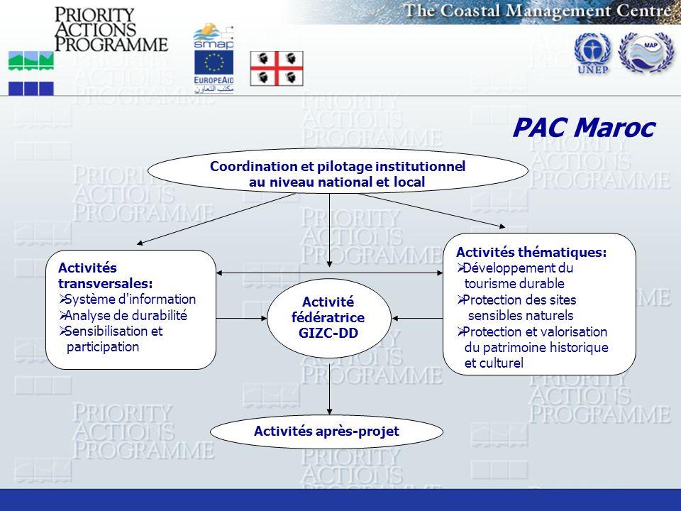 PAC Maroc Coordination et pilotage institutionnel