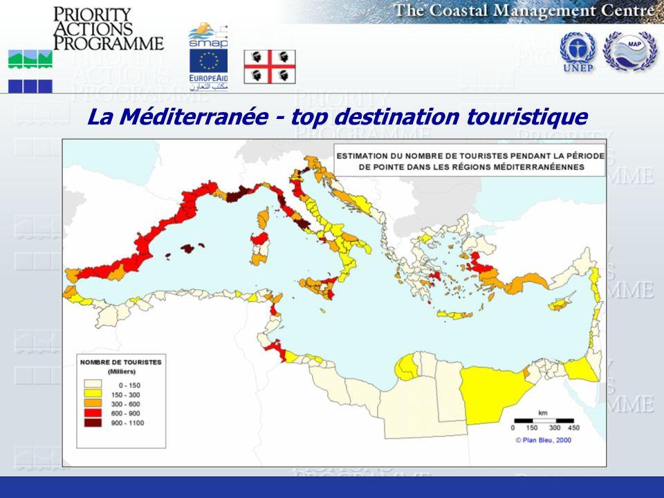 La Méditerranée - top destination touristique