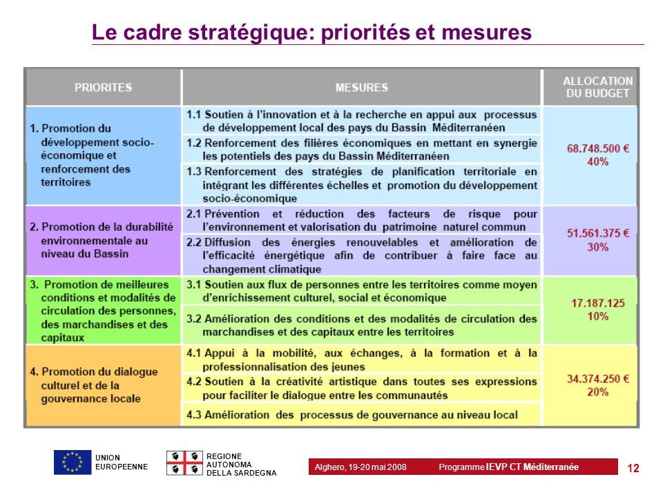 Le cadre stratégique: priorités et mesures
