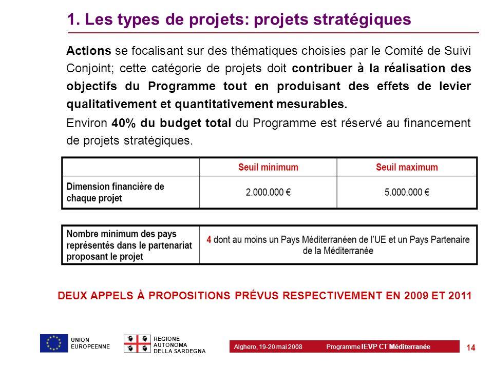 1. Les types de projets: projets stratégiques