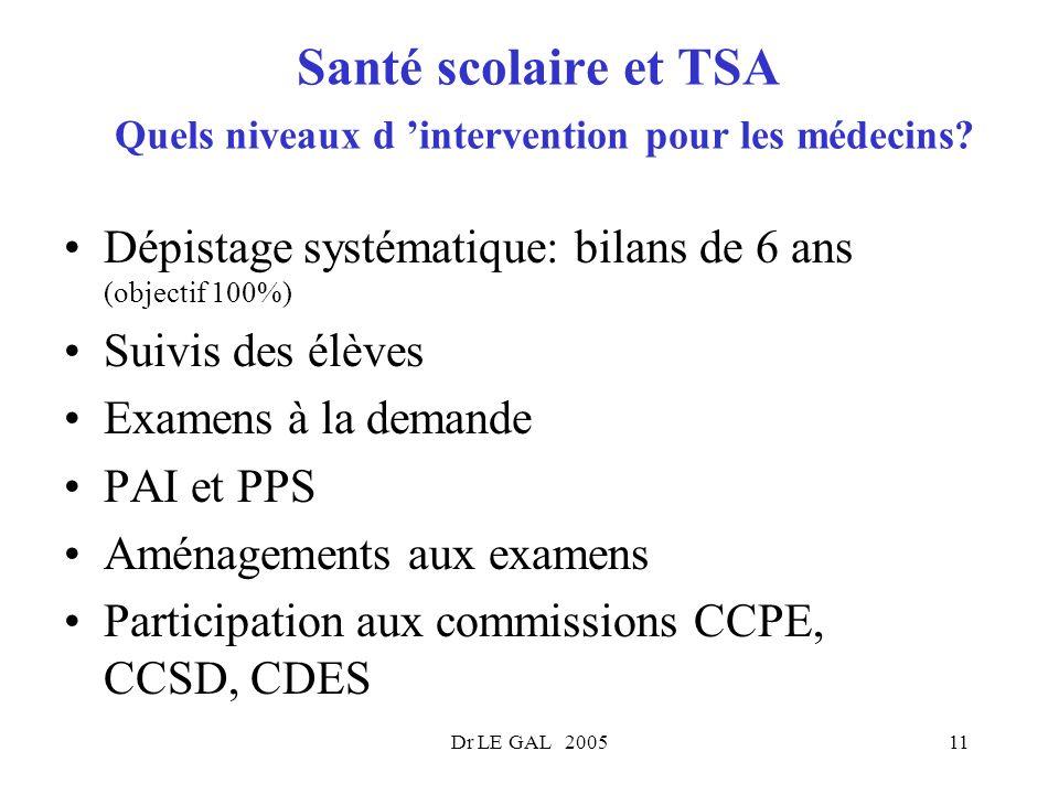 Santé scolaire et TSA Quels niveaux d 'intervention pour les médecins
