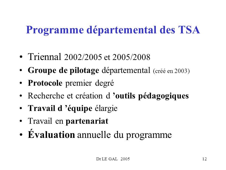 Programme départemental des TSA