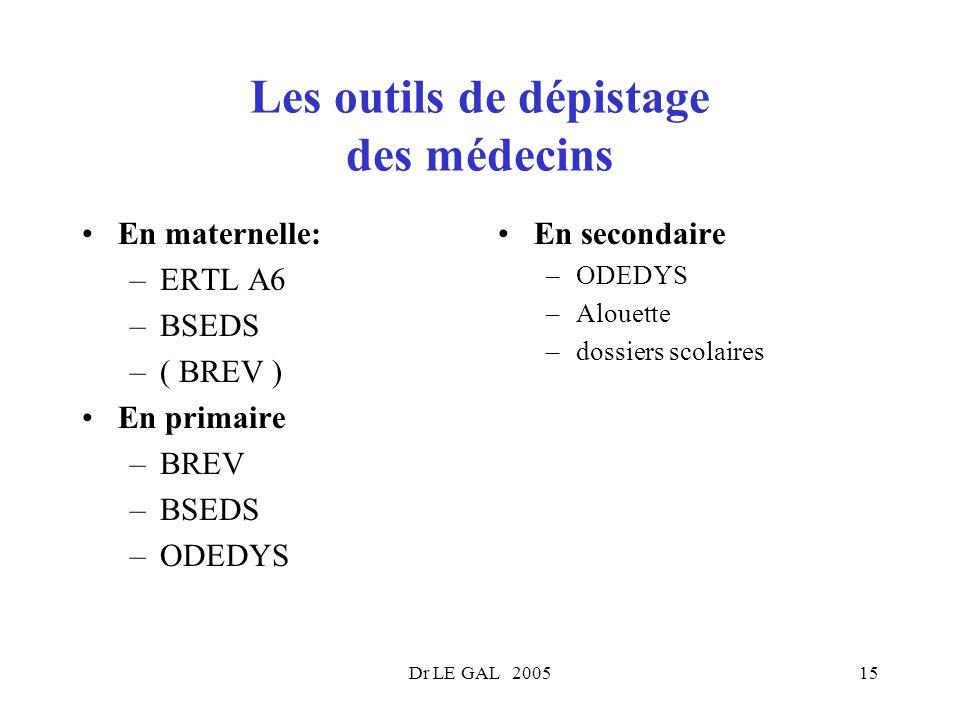 Les outils de dépistage des médecins
