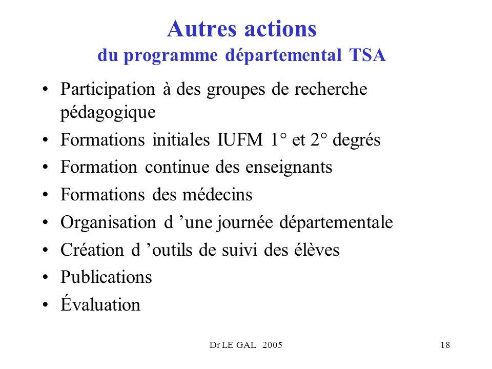Autres actions du programme départemental TSA