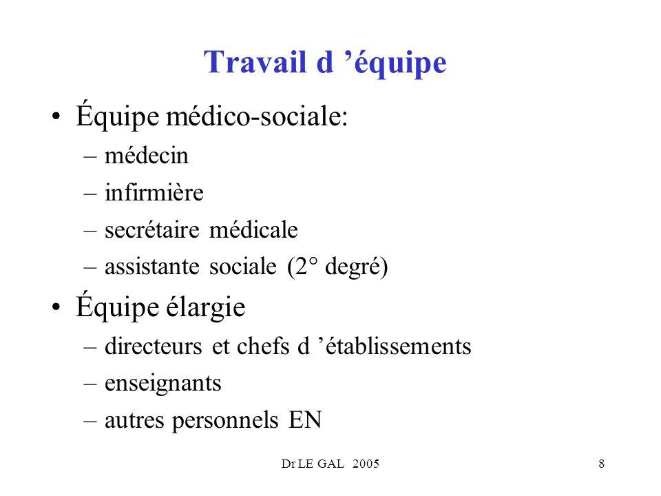Travail d 'équipe Équipe médico-sociale: Équipe élargie médecin