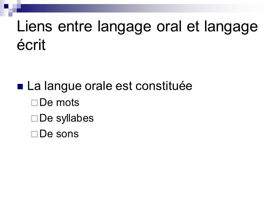 Liens entre langage oral et langage écrit