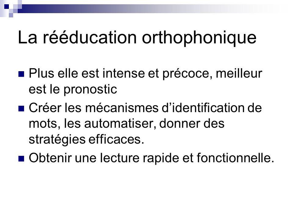 La rééducation orthophonique