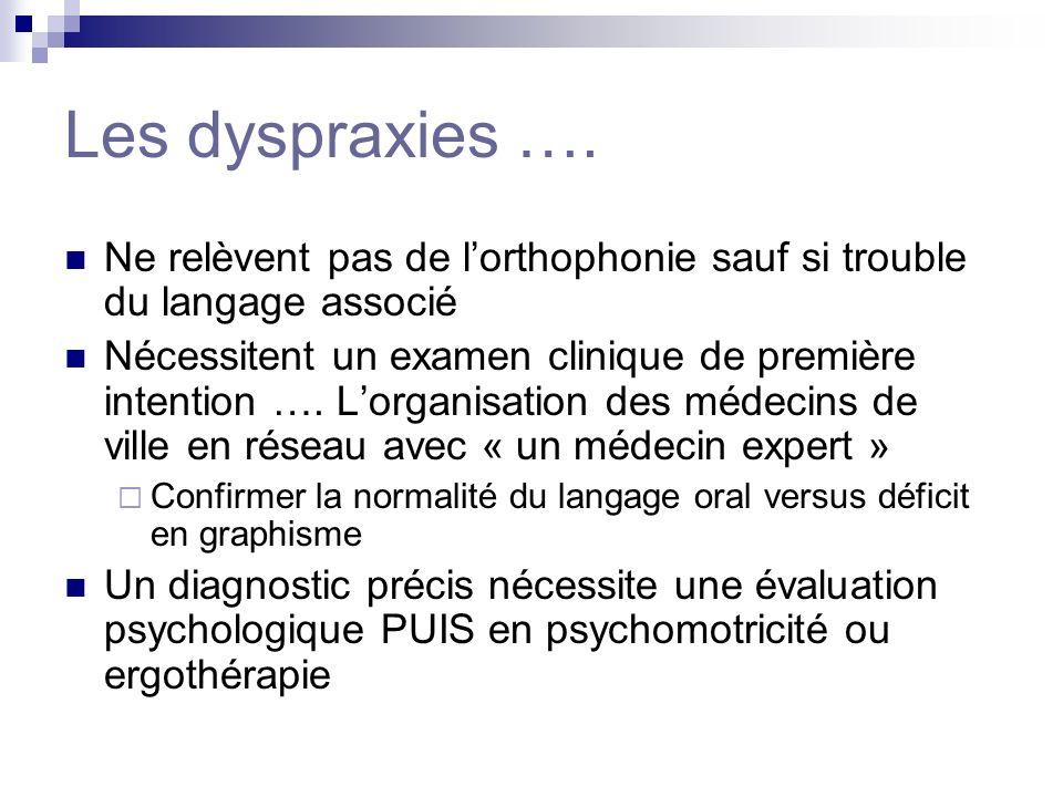 Les dyspraxies …. Ne relèvent pas de l'orthophonie sauf si trouble du langage associé.