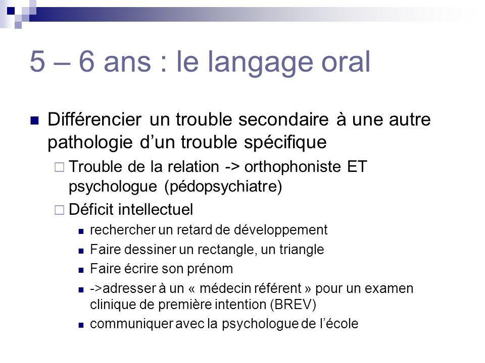 5 – 6 ans : le langage oral Différencier un trouble secondaire à une autre pathologie d'un trouble spécifique.