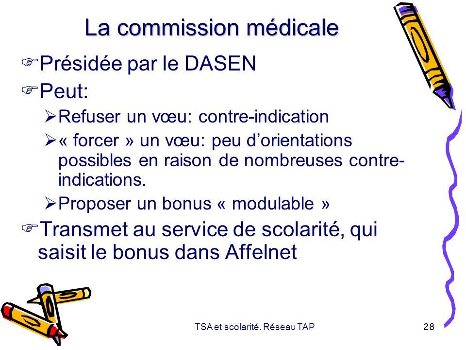 La commission médicale