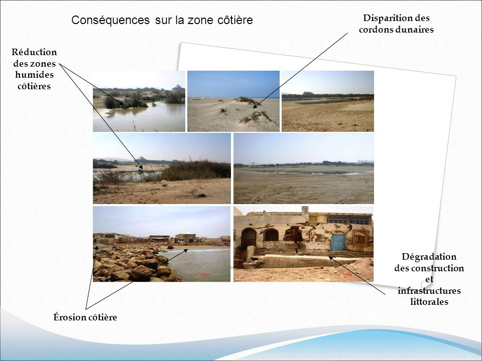 Conséquences sur la zone côtière