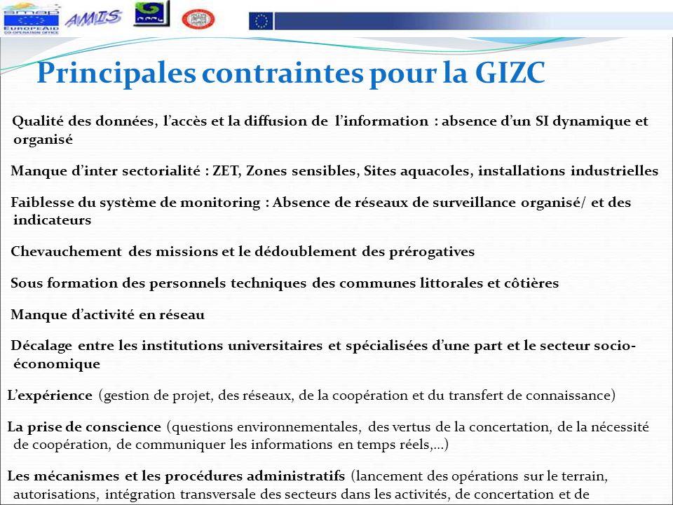 Principales contraintes pour la GIZC