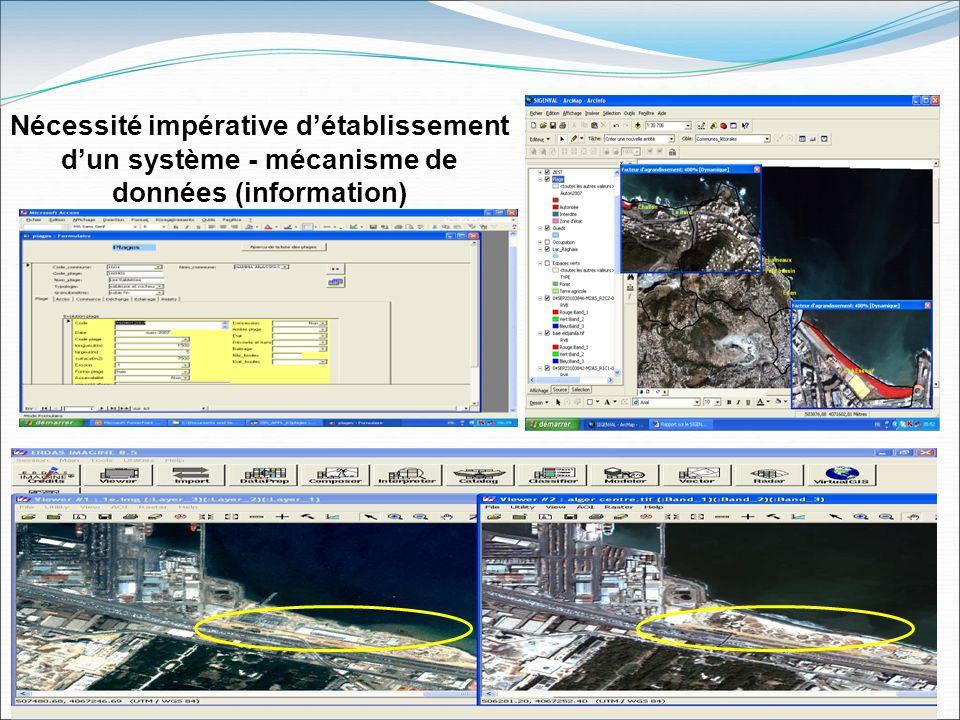 Nécessité impérative d'établissement d'un système - mécanisme de données (information)