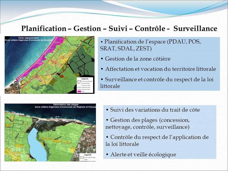 Planification – Gestion – Suivi – Contrôle - Surveillance