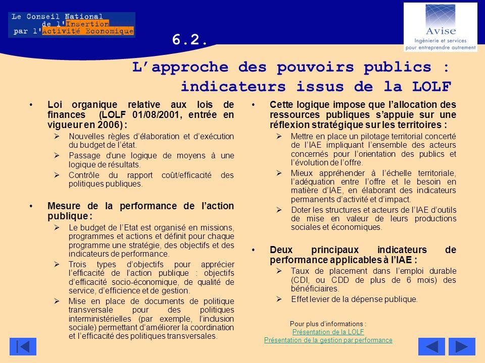 L'approche des pouvoirs publics : indicateurs issus de la LOLF