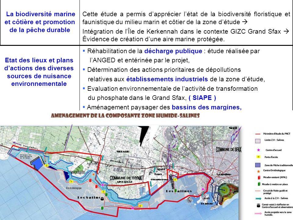 La biodiversité marine et côtière et promotion de la pêche durable