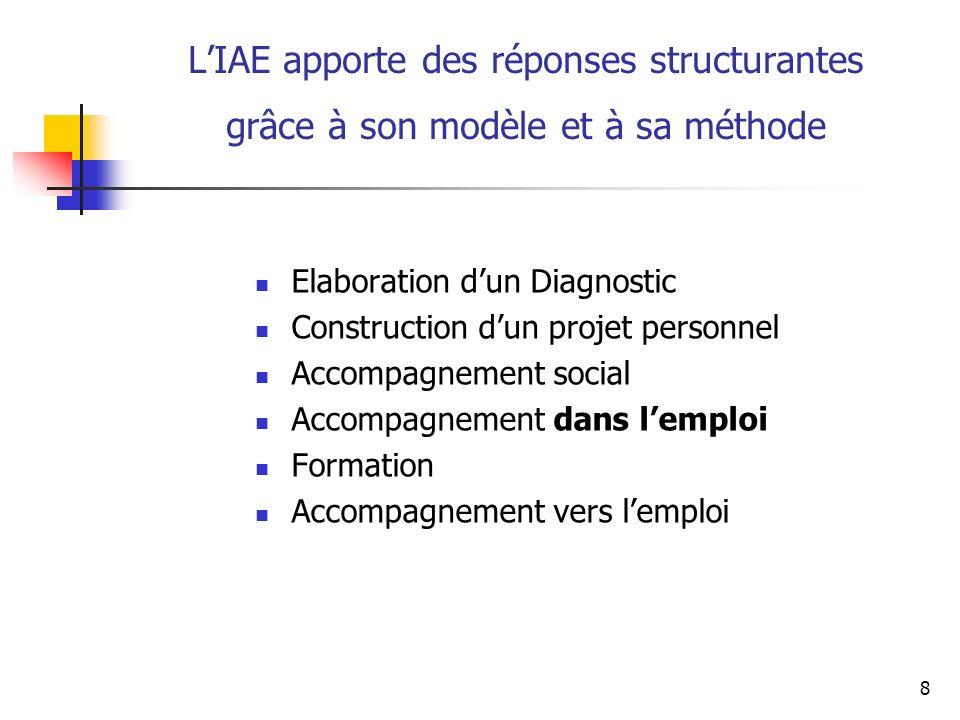L'IAE apporte des réponses structurantes grâce à son modèle et à sa méthode