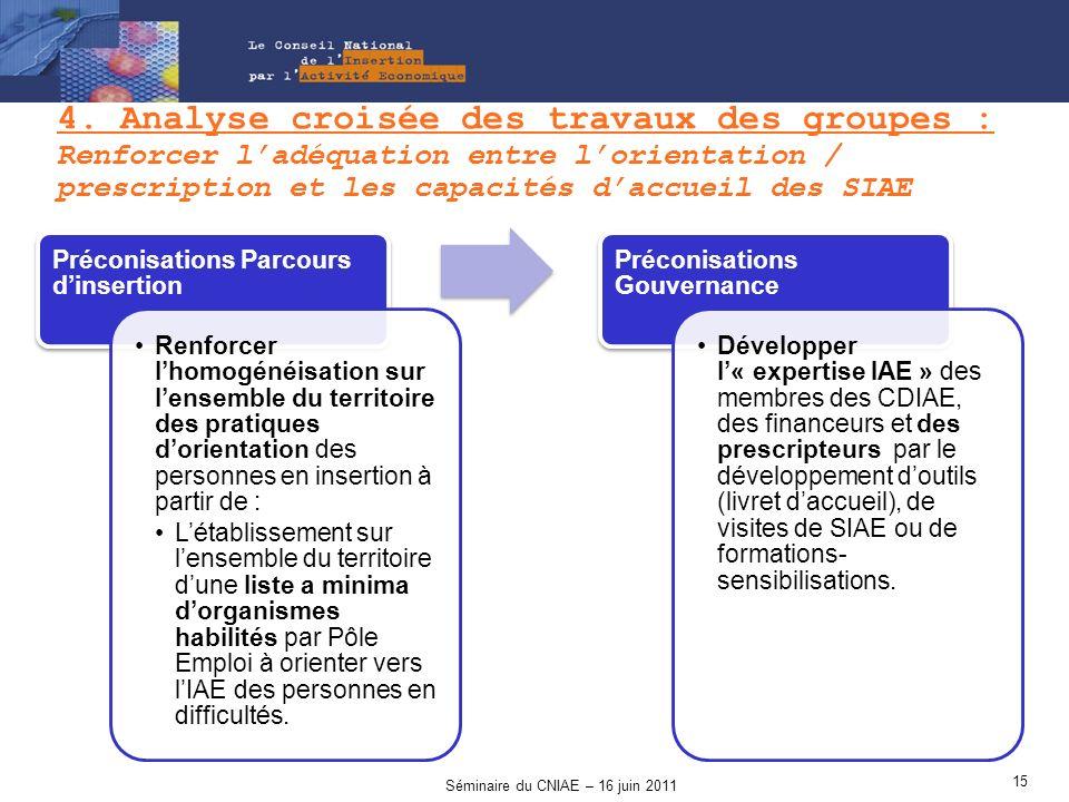 Séminaire du CNIAE – 16 juin 2011