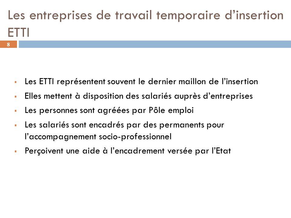 Les entreprises de travail temporaire d'insertion ETTI
