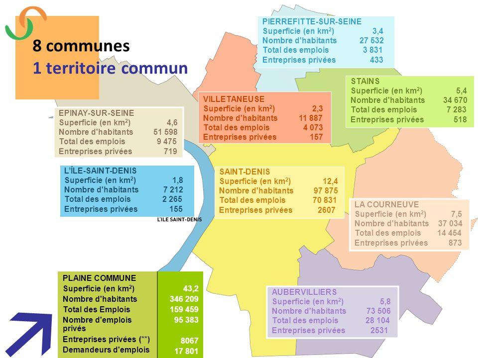 8 communes 1 territoire commun