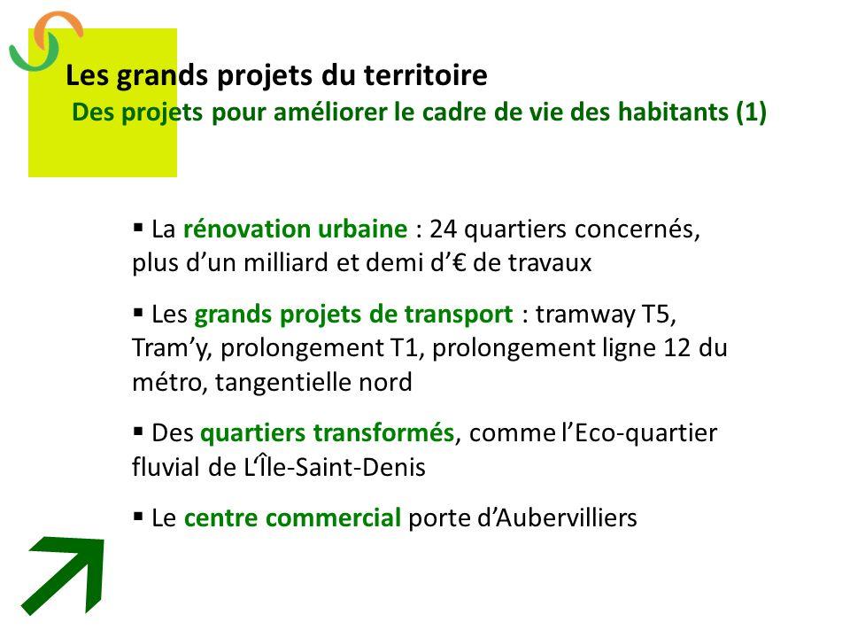 Les grands projets du territoire Des projets pour améliorer le cadre de vie des habitants (1)