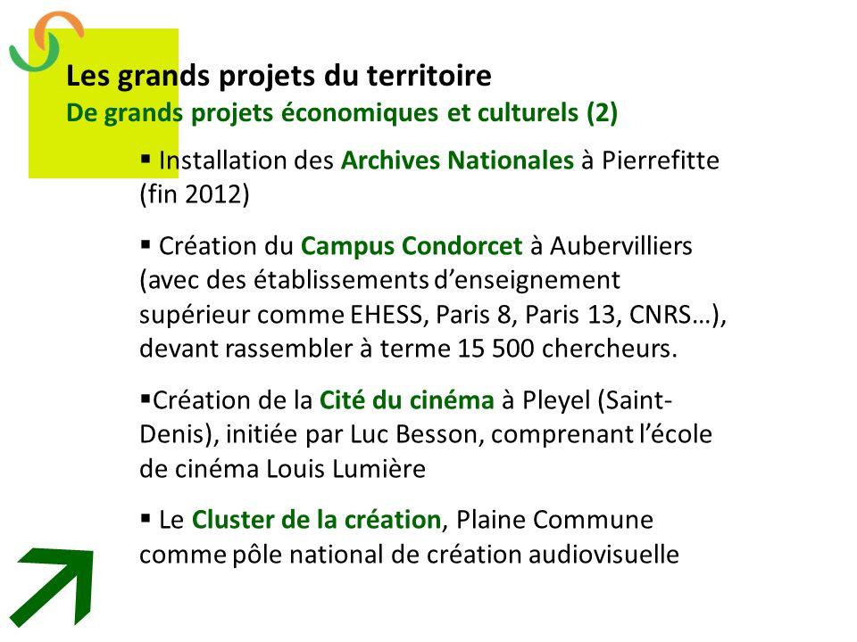 Les grands projets du territoire De grands projets économiques et culturels (2)
