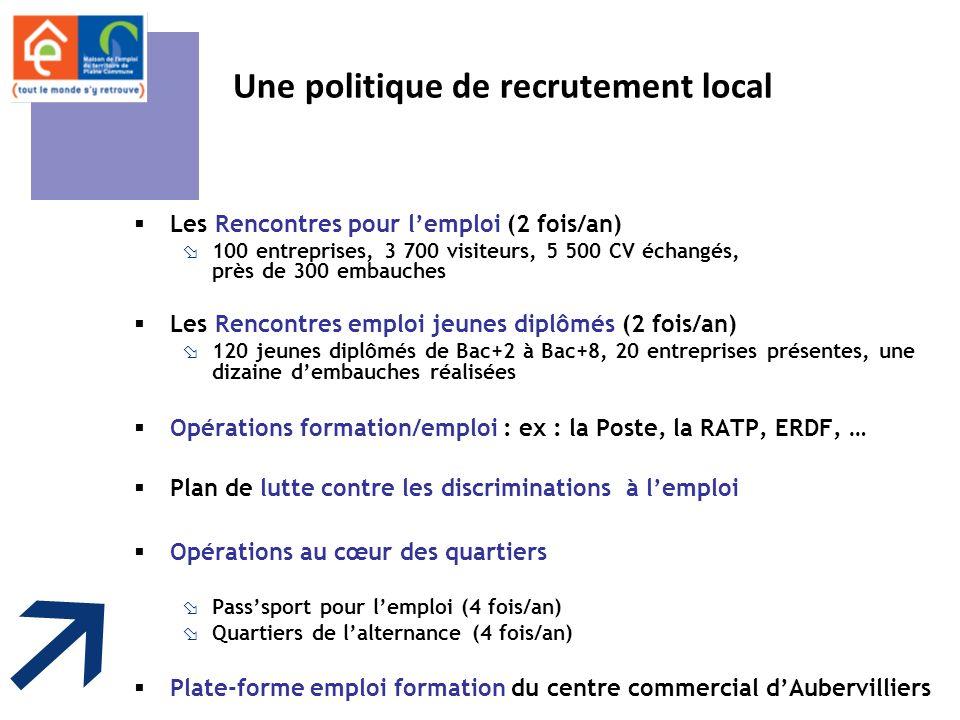 Une politique de recrutement local