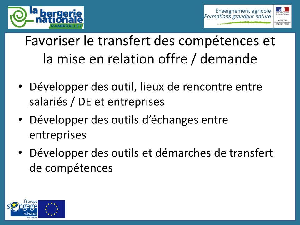 Favoriser le transfert des compétences et la mise en relation offre / demande