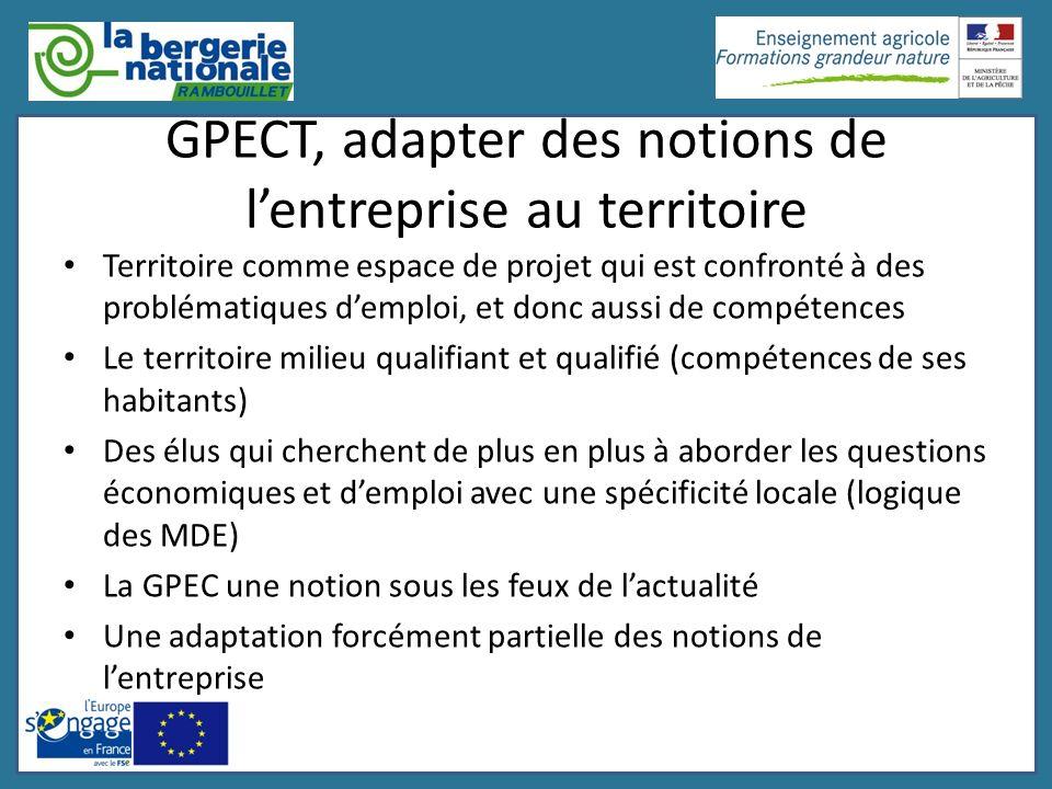 GPECT, adapter des notions de l'entreprise au territoire