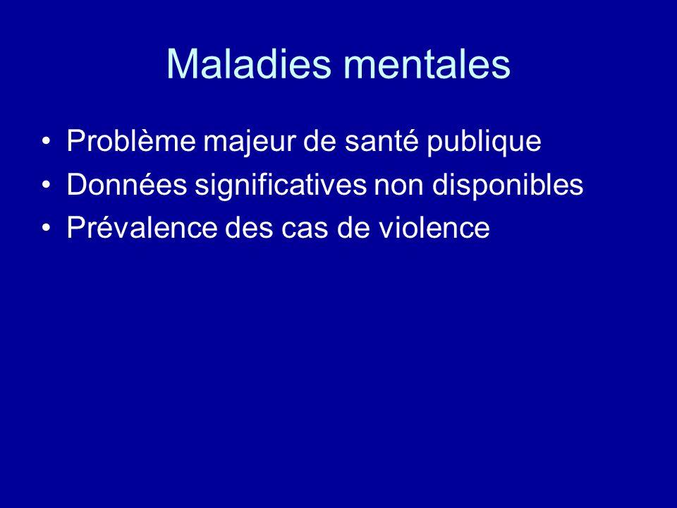 Maladies mentales Problème majeur de santé publique