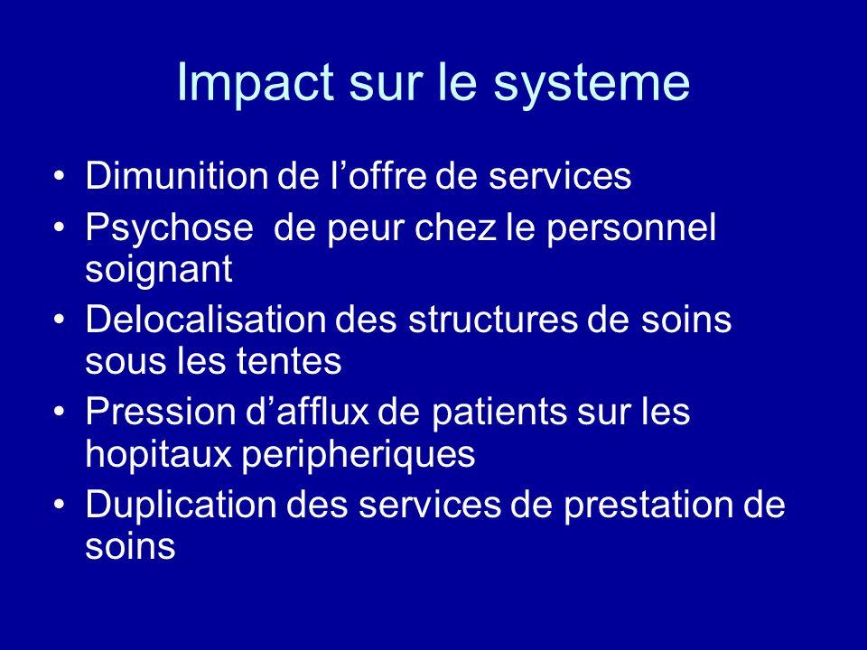 Impact sur le systeme Dimunition de l'offre de services