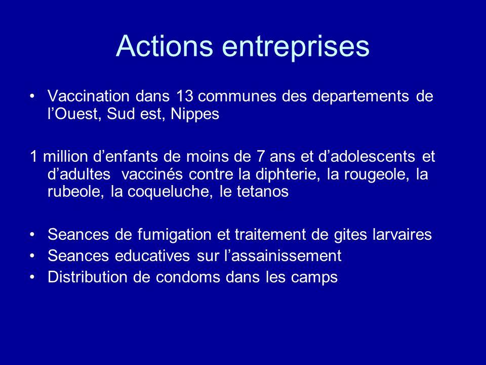 Actions entreprisesVaccination dans 13 communes des departements de l'Ouest, Sud est, Nippes.