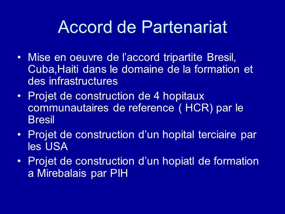 Accord de PartenariatMise en oeuvre de l'accord tripartite Bresil, Cuba,Haiti dans le domaine de la formation et des infrastructures.