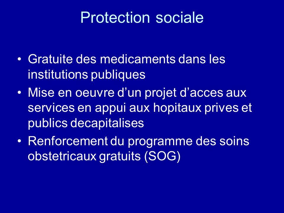 Protection socialeGratuite des medicaments dans les institutions publiques.