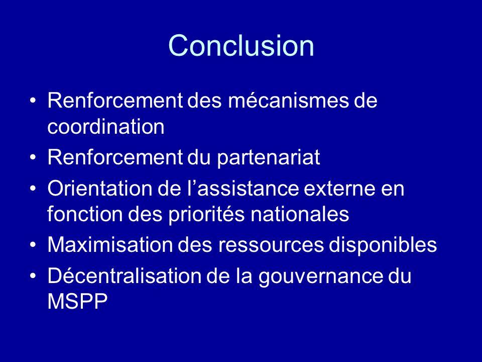 Conclusion Renforcement des mécanismes de coordination