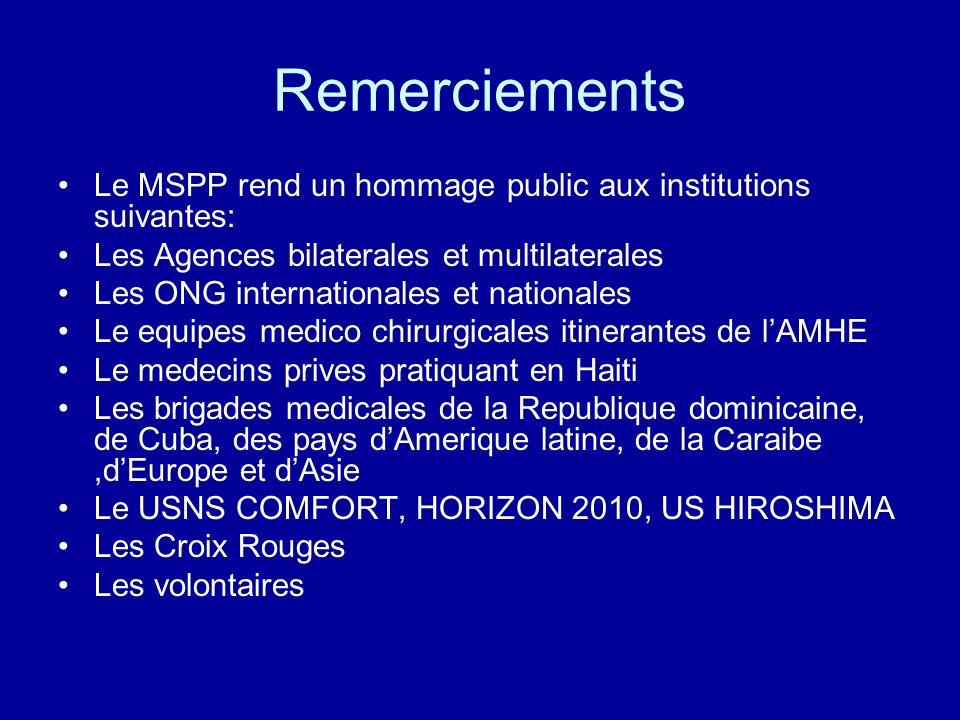 Remerciements Le MSPP rend un hommage public aux institutions suivantes: Les Agences bilaterales et multilaterales.