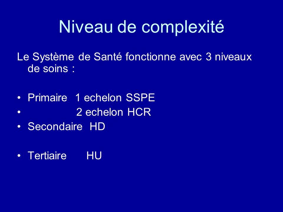 Niveau de complexitéLe Système de Santé fonctionne avec 3 niveaux de soins : Primaire 1 echelon SSPE.