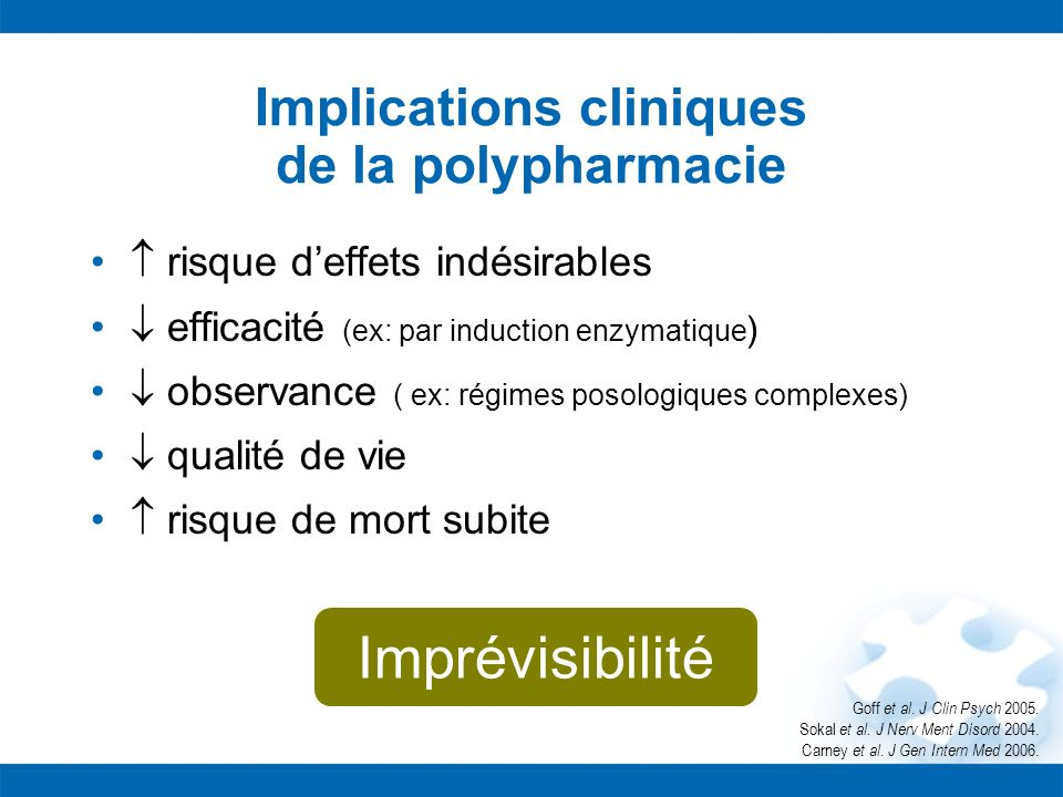 Implications cliniques de la polypharmacie