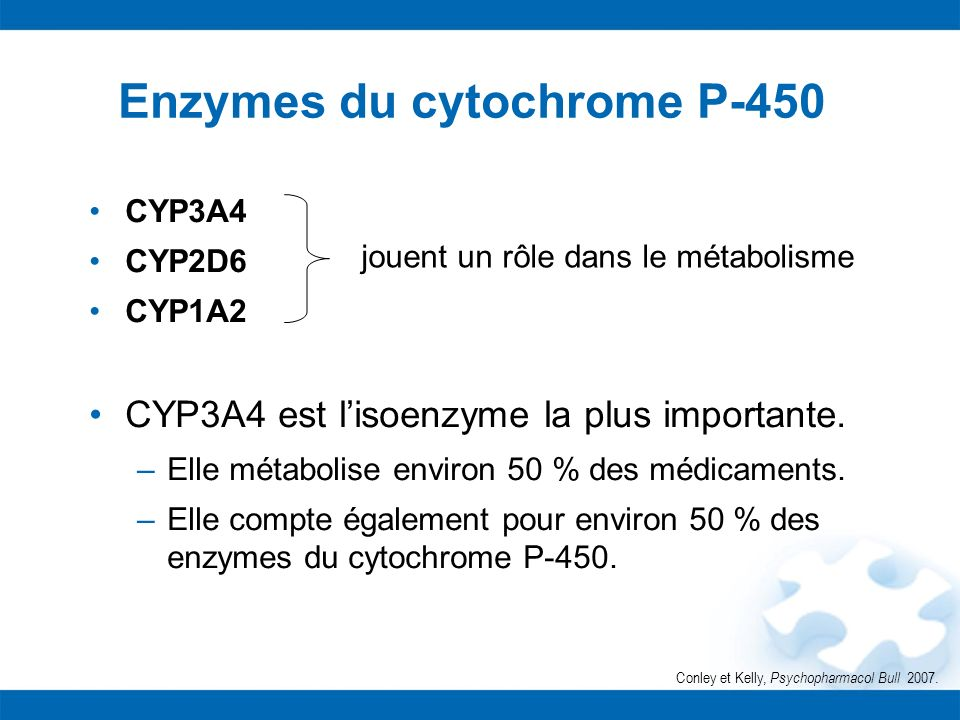 Enzymes du cytochrome P-450
