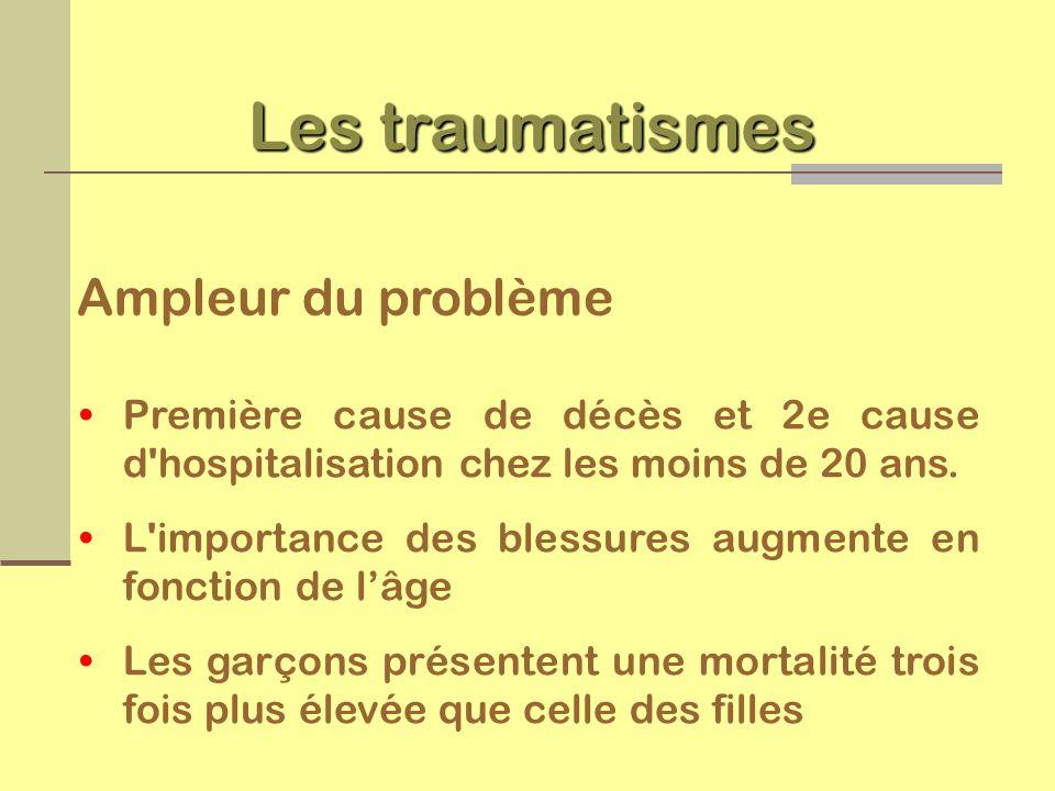 Les traumatismes Ampleur du problème