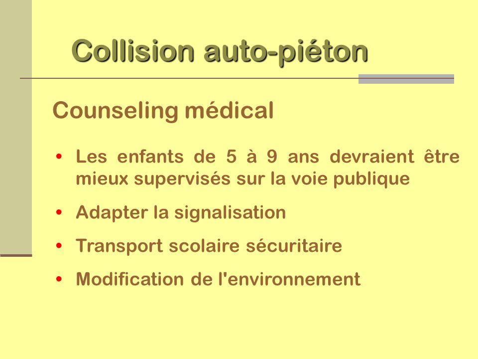 Collision auto-piéton
