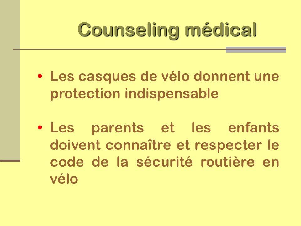 Counseling médical Les casques de vélo donnent une protection indispensable.