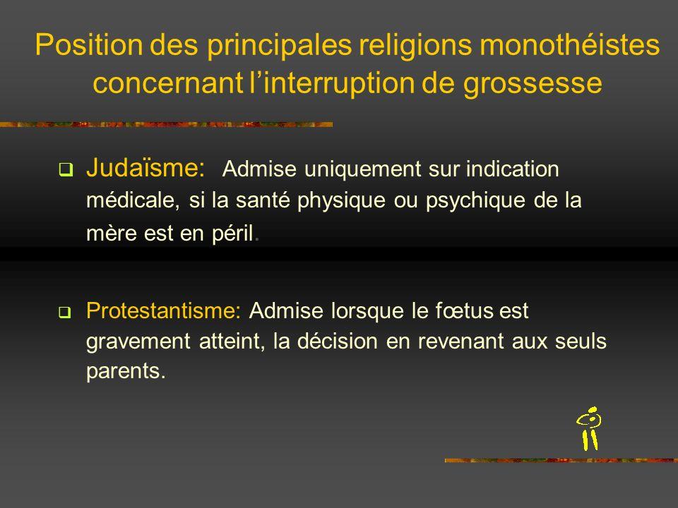Position des principales religions monothéistes concernant l'interruption de grossesse