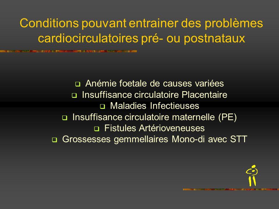 Conditions pouvant entrainer des problèmes cardiocirculatoires pré- ou postnataux