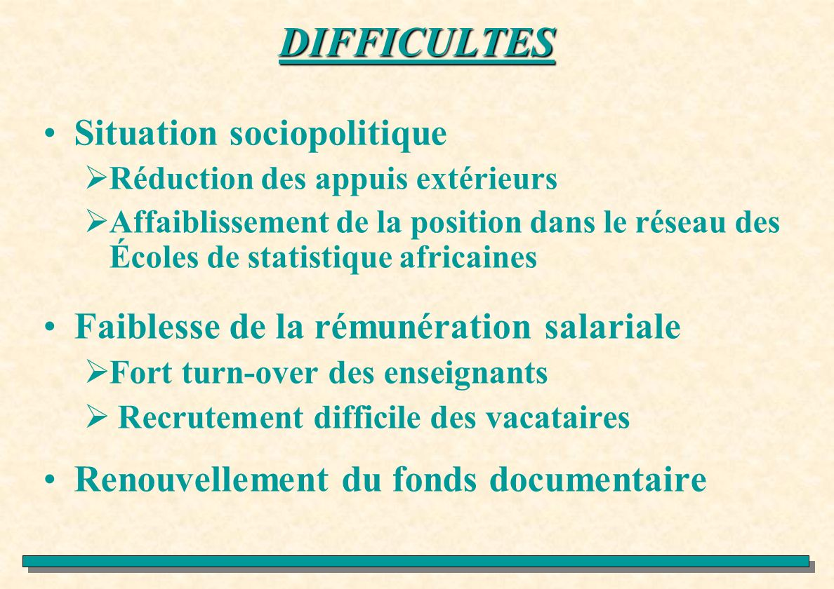 DIFFICULTES Situation sociopolitique
