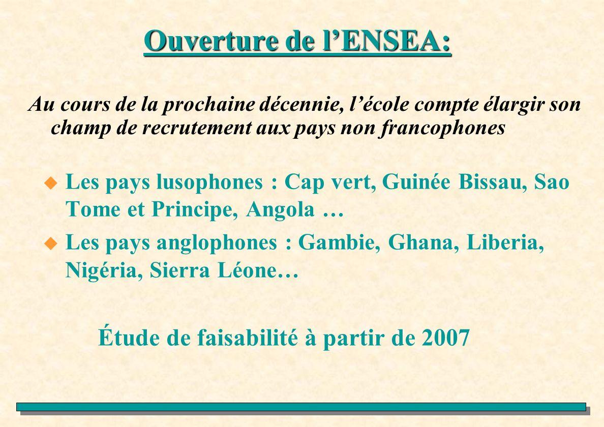 Ouverture de l'ENSEA: Étude de faisabilité à partir de 2007