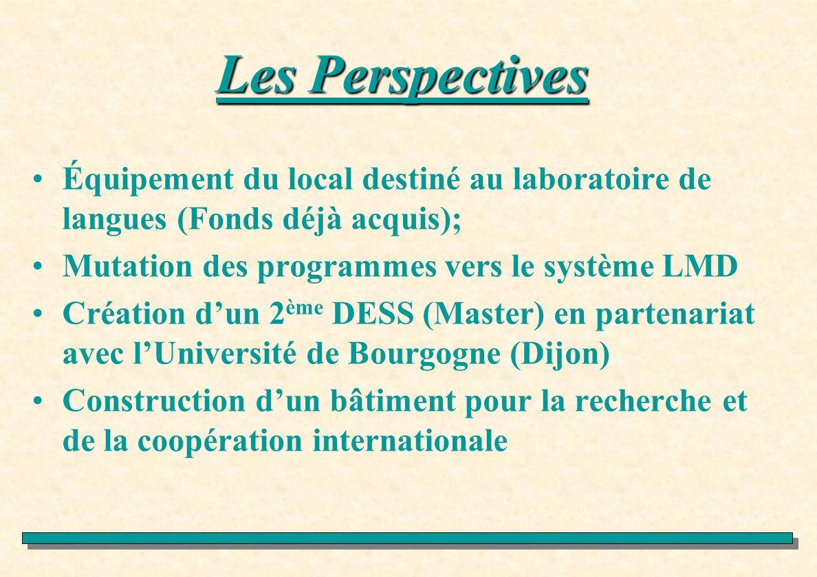 Les Perspectives Équipement du local destiné au laboratoire de langues (Fonds déjà acquis); Mutation des programmes vers le système LMD.